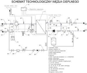wezel_I
